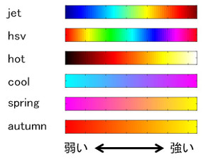 Colormaps_2