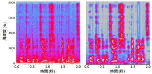 Spectrogram_2
