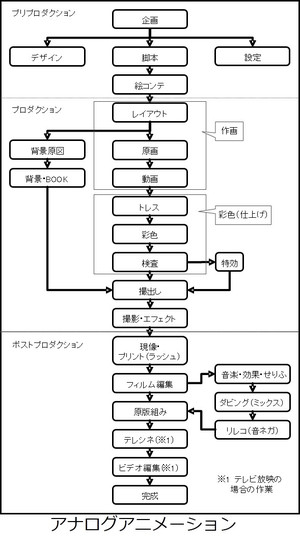 Analog1_3