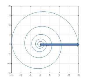 M5_clock_needle