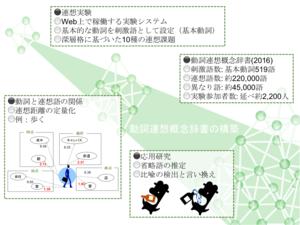 Teraoka_weboc2016