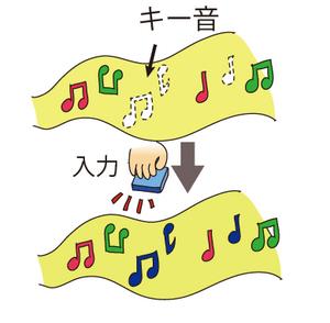 Key_sound2_2